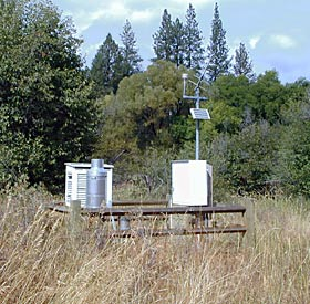 Weather Station web Weather Stations
